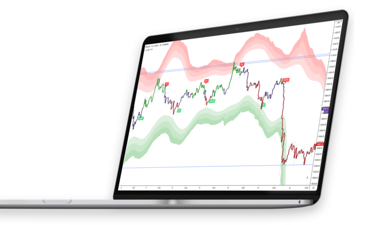 best-forex-indicators